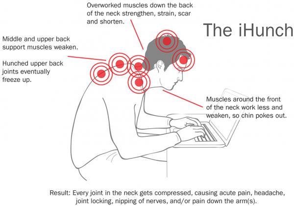 Image explaining the iHunch